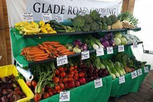 blacksburg-farmers-market