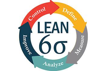 Lean Six Sigma training offered at NRCC