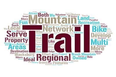 12/5: Draft Plan for Brush Mountain Properties