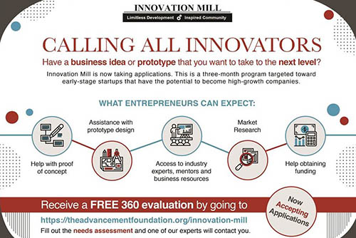 Innovation Mill Accepting New Applications
